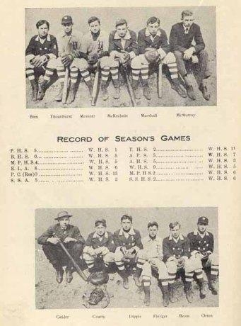 1907 WILKINSBURG HIGH SCOOL BASEBALL TEAM